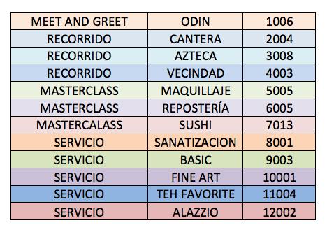 GANADORES RIFA EXPERIENCIAS VIP